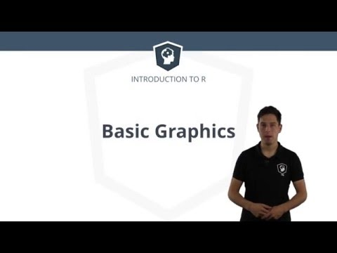 R Tutorial - Making Basic Graphics in R - YouTube