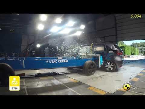 Euro NCAP Crash & Safety Tests of Honda Jazz 2020
