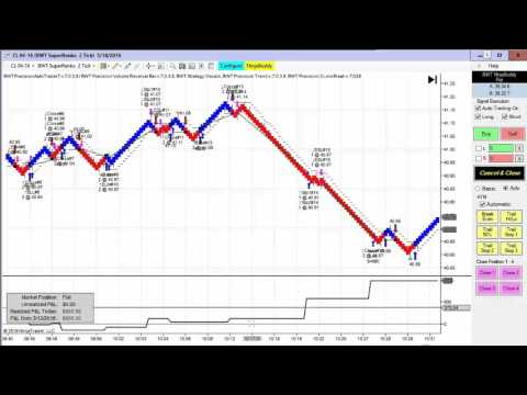 Day Trading, Algorithmic Trading, Blue Wave Trading Automated Trading for Ninjatrader