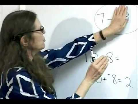 Adding and Subtracting Positive and Negative Numbers: Math Lesson by Barbara Bernstein