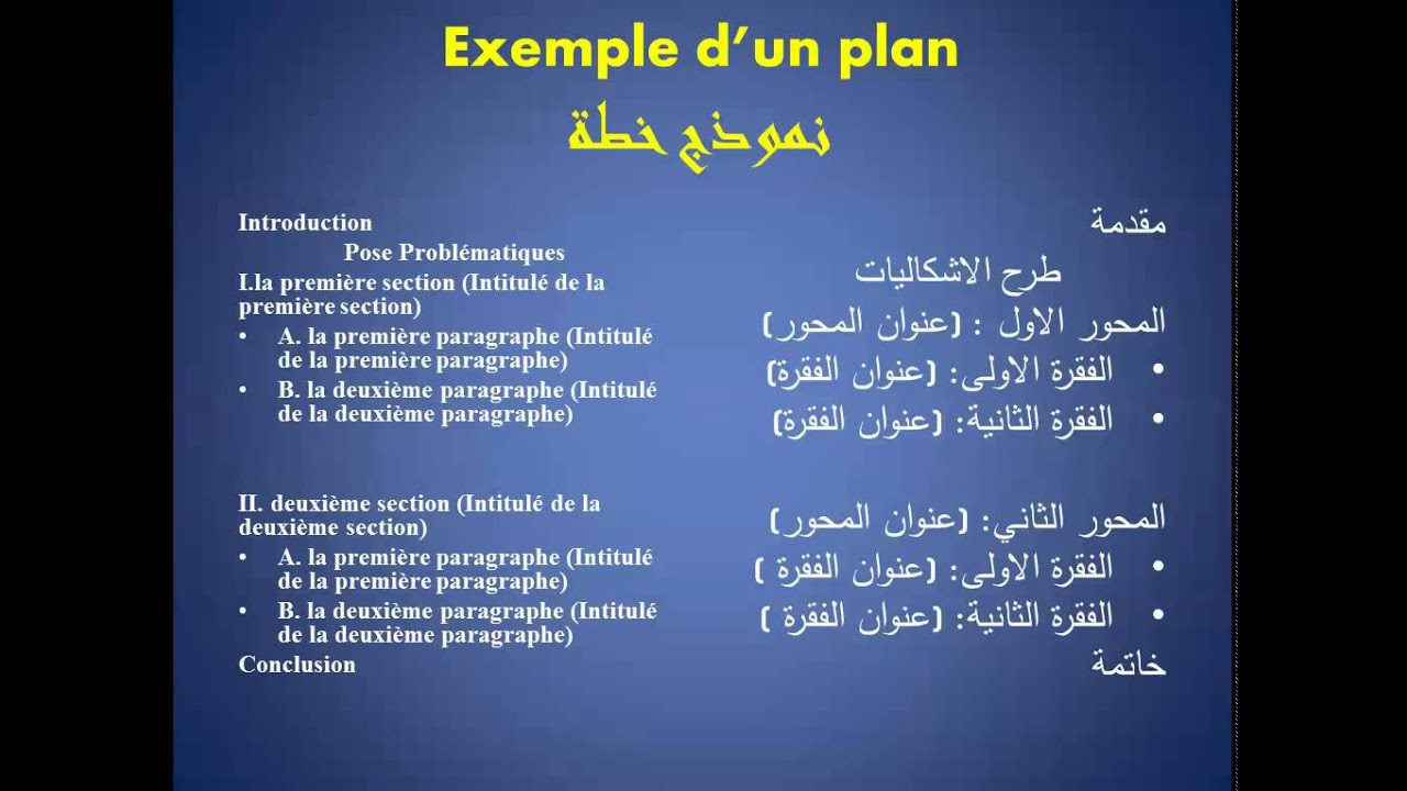Dissertation conomie exemple