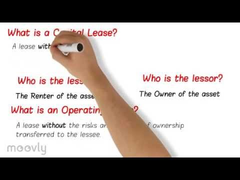 Introduction to Lease Accounting - CPA FAR Review