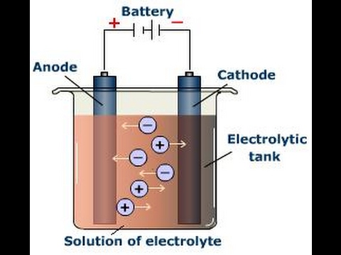 EARTH is a RECHARGEABLE BATTERY