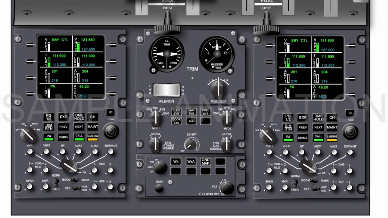 Vector Illustration Of The Q400 Cockpit Panels