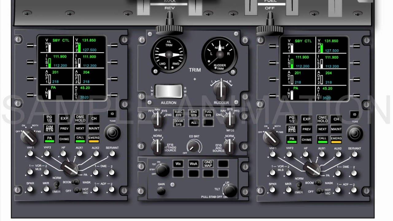 Vector Illustration Of The Q400 Cockpit Panels