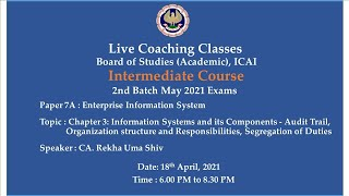 Intermediate Paper 7A: EIS - Topic:Ch-3: Info. Sys. \u0026 its Components,Evening session Date:18-04-2021