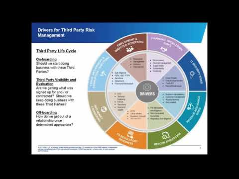 Managing Partner Risk In Global Business: What You Don't Know Could Hurt You