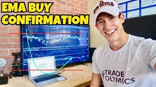 How To Read EMA Indicators For Swing Trades | Step-By-Step