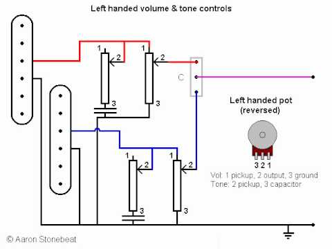 basic guitar electronics xviii for lefties left handed rh youtube com Humbucker Coil Tap Wiring-Diagram Humbucker Pickup Wiring Diagram