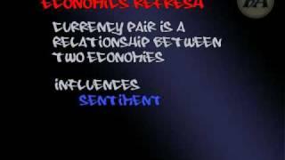Forex Fundamentals: Introduction