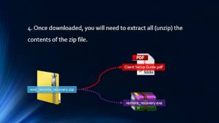How Remote Data Recovery Works