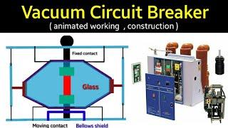 Vacuum circuit breaker | vacuum circuit breaker operation animation | vcb | vcb in hindi | working