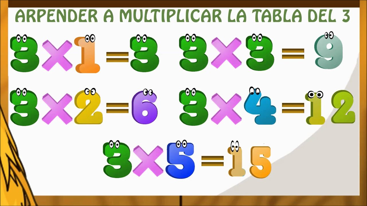tabla de multiplicar del 5 youtube www matecitos com