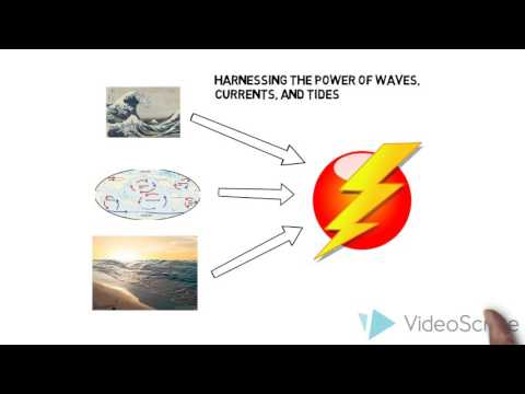 Sustainable Energy from Waves, Currents and Tides! - UT Engineering Communication Video