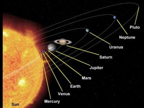 Universe Galaxy Solar System In Hindi