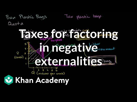 Taxes for factoring in negative externalities | Microeconomics | Khan Academy