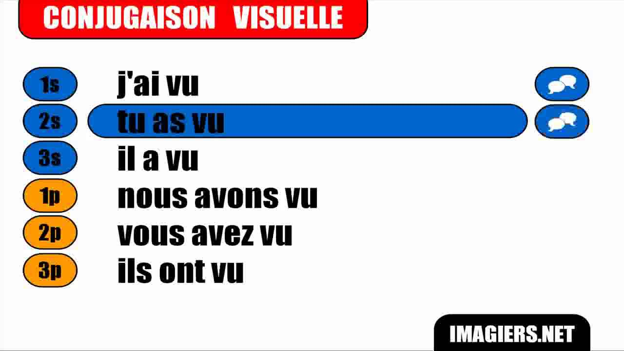 Conjugaison Indicatif Passe Compose Verbe Voir Youtube