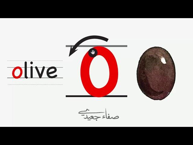 الحروف رسم الحرف واسمه وصوته وصورة وكلمة مثال عليه