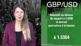18/02 L'actualité du marché des changes