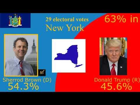 2020 Election Night - President Trump vs Sherrod Brown