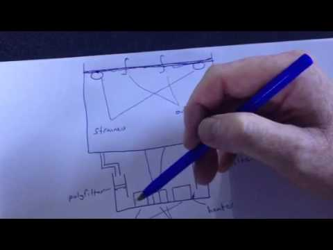tips for designing a marine pure refugium sump filter youtube