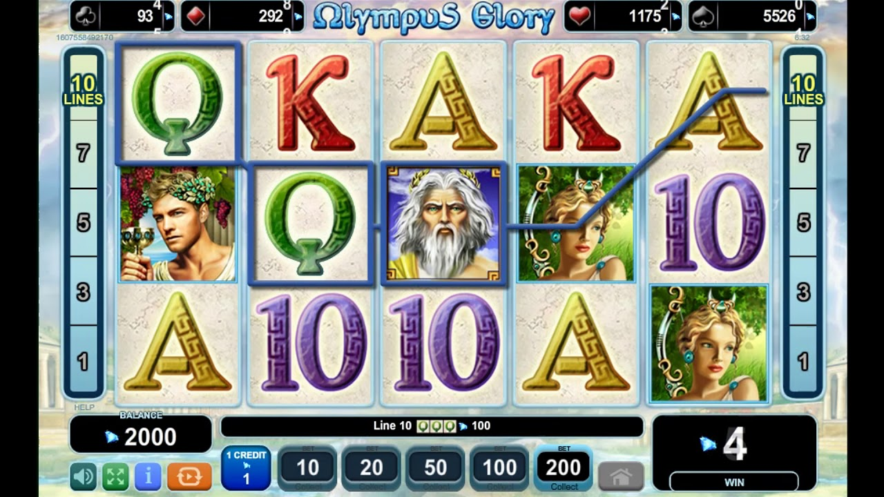 Olympus Glory Slot Machine Best Casino Sites For Us Players