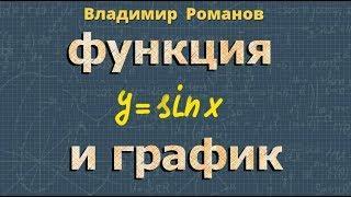 тригонометрия ФУНКЦИЯ y=sinx ГРАФИК 10 11 класс