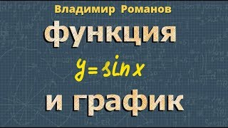 ФУНКЦИЯ СИНУСА y=sinx ГРАФИК 10 11 класс ТРИГОНОМЕТРИЯ