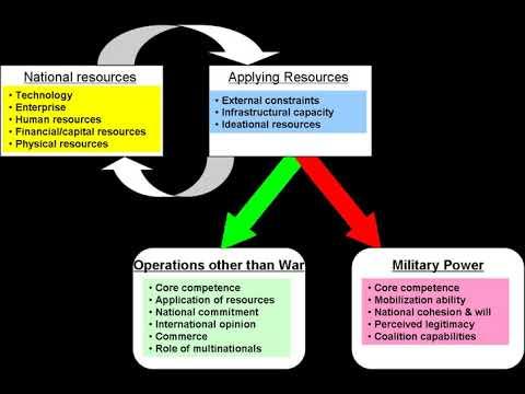 international human resource management wikipedia