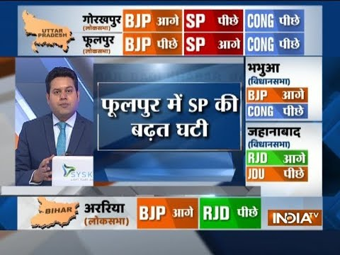 UP, BIhar Bypoll Results: BJP leads by 5300 votes in Gorakhpur, SP continue to lead in Phulpur