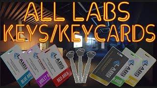 Escape From Tarkov Labs Arsenal Key