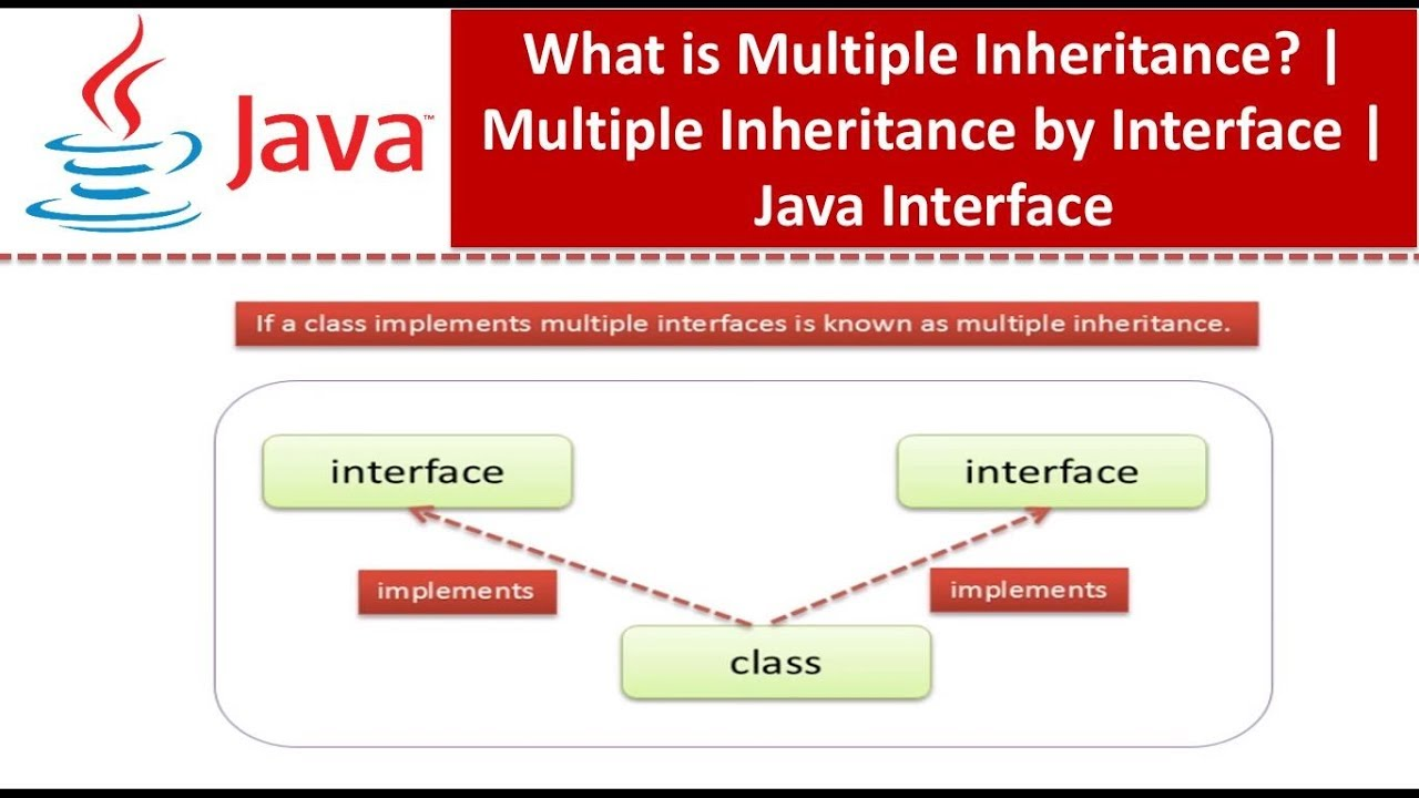 Java tutorial multiple inheritance by interface youtube java tutorial multiple inheritance by interface baditri Image collections