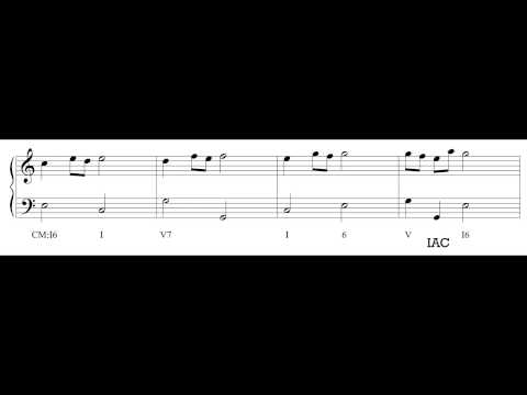 Music Theory 1 - Video 24: Musical Form I - Motive, Phrase, Cadence.