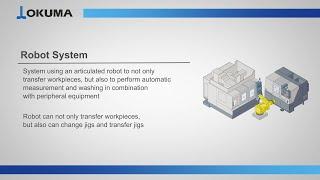 Robot/Automated system【OKUMA CORPORATION JAPAN】