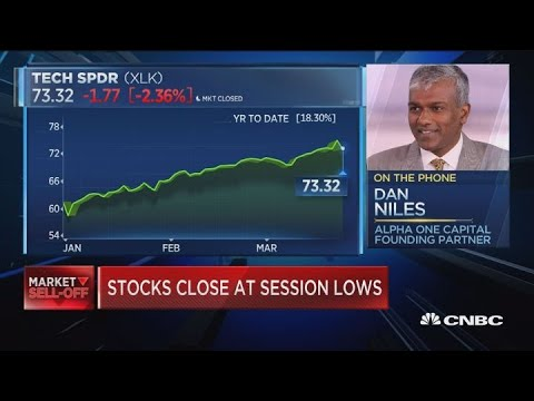 Markets aren't acting rationally: AlphaOne's Niles