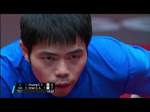 2017 T2 APAC (Round 6) CHUANG Chih-Yuan Vs CHEN Chien-An [Full Match/English|HD1080p]