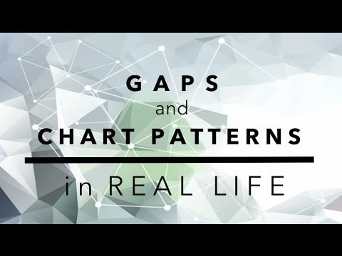 Chart Patterns and Gaps in Real Life