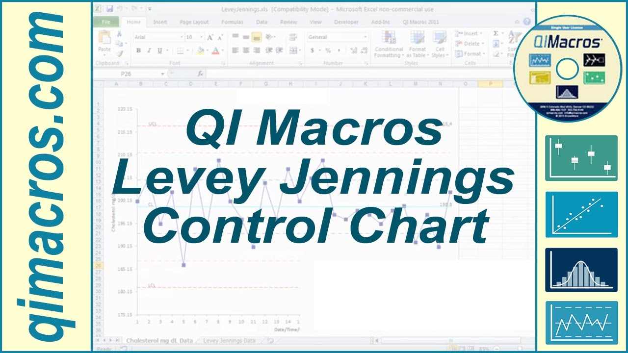 levey jennings control chart in excel with the qi macros. Black Bedroom Furniture Sets. Home Design Ideas