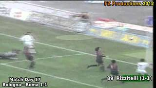 Serie A 1989/1990: Match Day 17 Goals