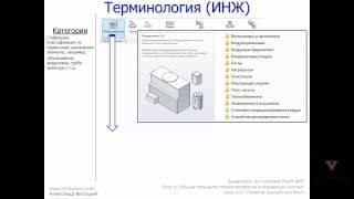 Vysotskiy consulting - Видеокурс Autodesk Revit MEP - 4.01 Понятие семейств в Revit