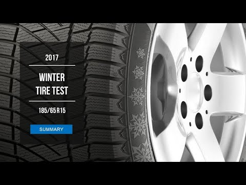 2017 R15 Winter Tire Test Results | 185/65