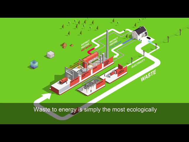 How waste -to-energy can change our future