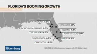 Retirees Boost Florida Economy