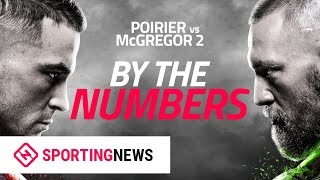 Dustin Poirier And Conor McGregor By The Numbers