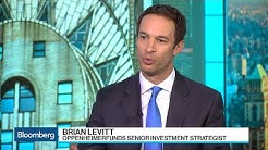 M&A Makes Sense for Mid-Sized, Regional Banks, Levitt Says