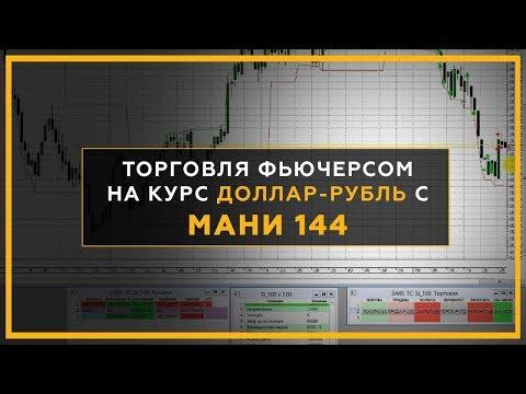 Торговля фьючерсом на курс доллар США - российский рубль с торговым роботом МАНИ 144. 18+