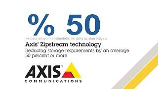 Axis Ip Kamera Zipstrem Teknolojisi - Düşük Bant ve Alan İhtiyacı