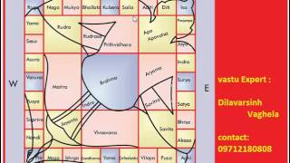 Vastu Tips:  Importance of Vastu Purush in vastu shastra