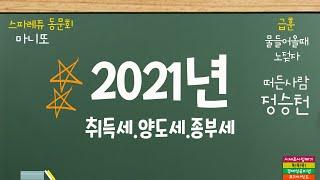 [법원경매] 2021년…