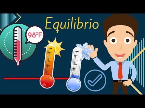 TEMPERATURA DE EQUILIBRIO - Transferencia de Calor - Ejemplo